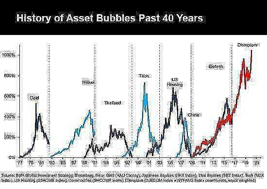 bubbles2 20