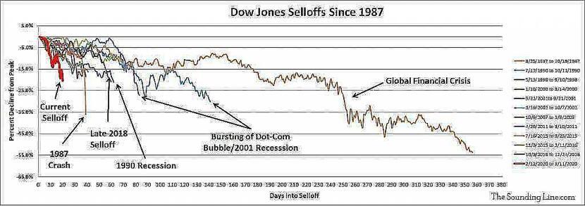 Every Dow Jones Selloff Since 1987 v2 1024x362 1