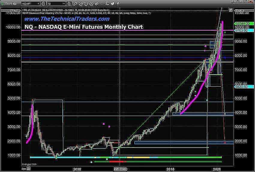 Chart1 12